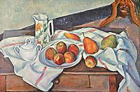 Still Life with Sugar, 1890, cezanne