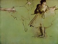 Dancers at the Barre (study), 1877, degas
