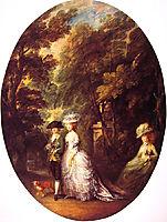 The Duke and Duchess of Cumberland, 1785, gainsborough