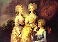 The three eldest daughters of George III: Princesses Charlotte, Augusta and Elizabeth, 1784, gainsborough